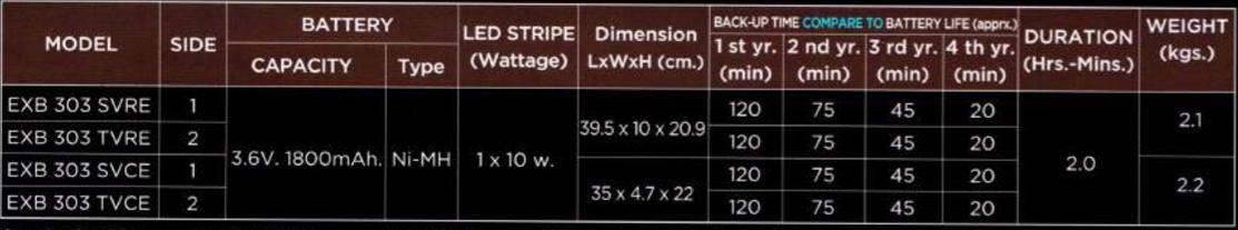 MAXBRIGHT-VLINE-SPEC